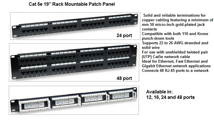 Networking Patch Panels Racks And Accessories 23000 23