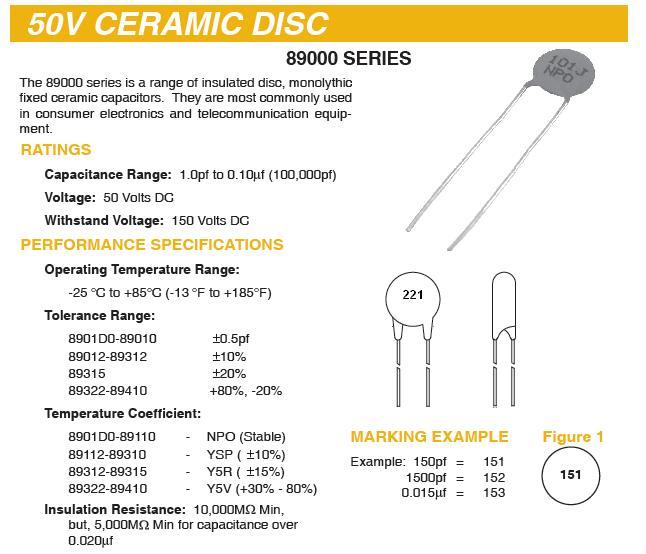 Capacitors Ceramic Disk 50 And 1 K Volt 10500 10