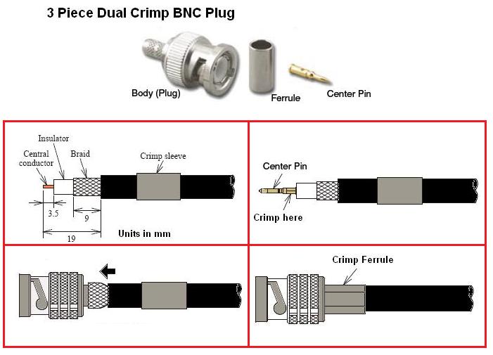 Bnc encyclopedia bnc parts catalogue