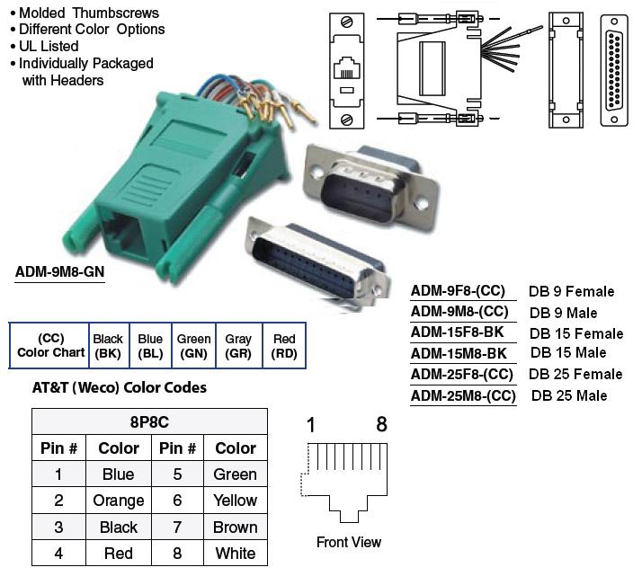 pandm9f8 modular (rj) to d sub adapter kits 06900 06 db9 female to db9 male wiring diagram at mifinder.co
