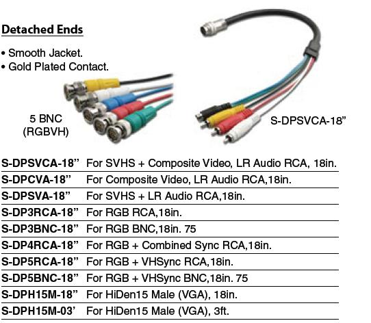 bnc to audio wiring