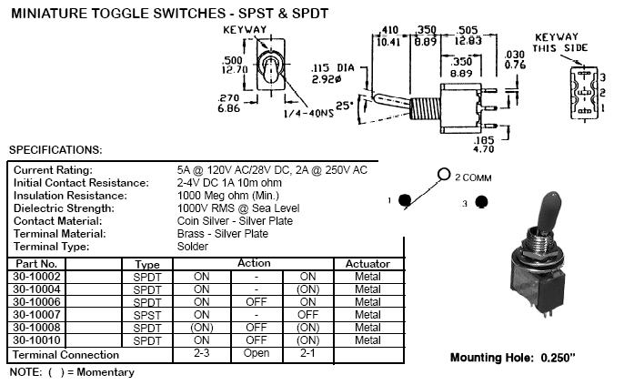 Switches Toggle 22300 22