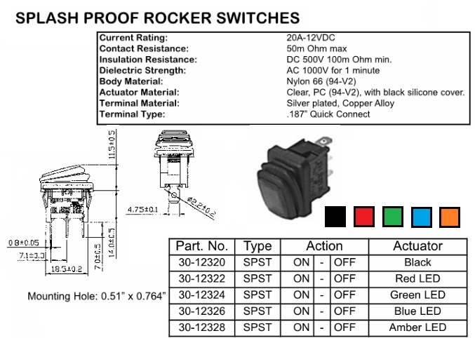 Switches Lighted and Illumunated 2250022 – Lighted Rocker Switch Spst Wiring-diagram