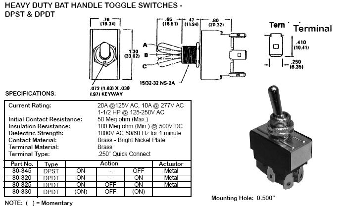 switches - toggle