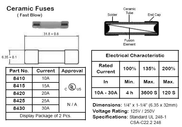 Fuses And Fuse Holders 246001