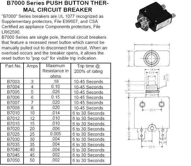 Circuit Breakers - 24500-24