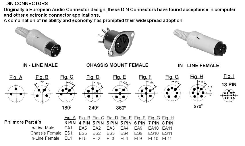 phiea1 connectors ''din'' type multi pin round 26500 26  at eliteediting.co