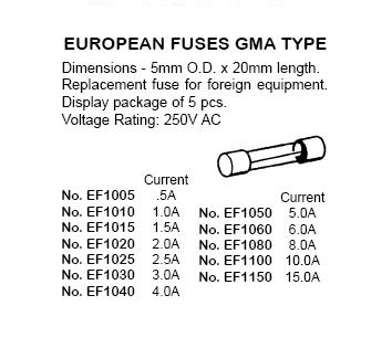 Fuses And Fuse Holders 24600 24