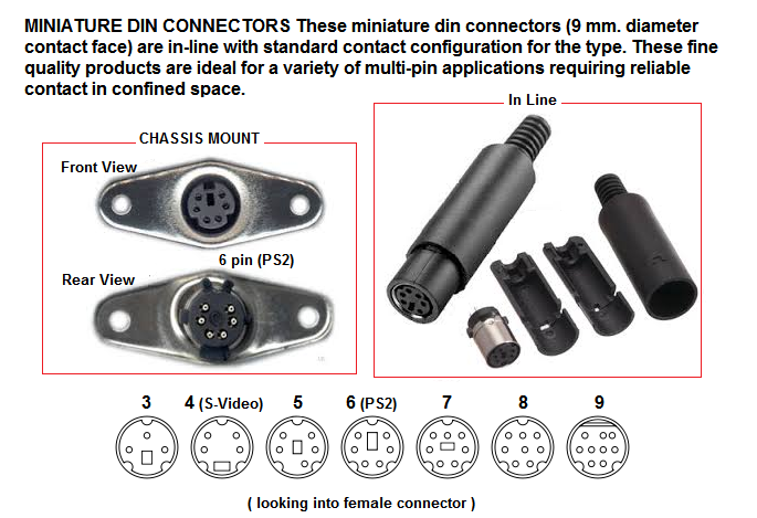 connectors  u0026 39  u0026 39 din u0026 39  u0026 39  type multi-pin round