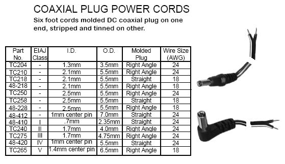 Dc coaxial type power plugs and adapters 35000 35 6 ft 21 x 55mm plug 18awg power cord with tinned ends greentooth Image collections
